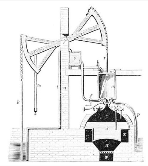 1705 NEWCOMEN 'FIRE ENGINE'
