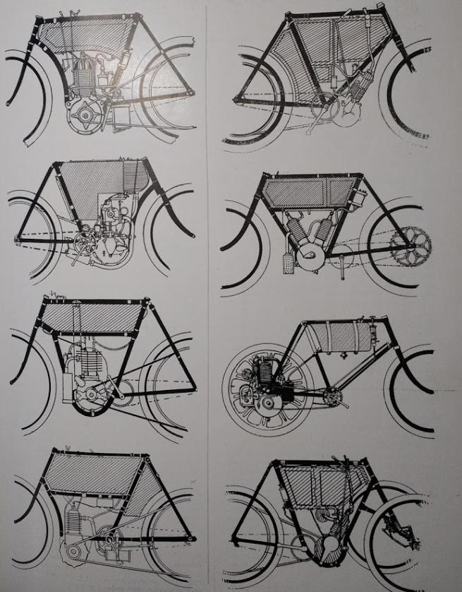 1903 MODELS