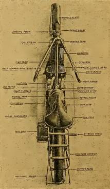 1910 SCOTTPLAN