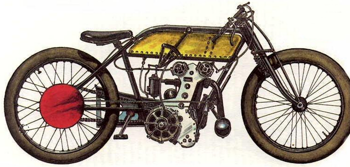 1913 PEUGEOT VERTWIN