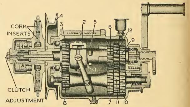 1914 JARDINE GBOX