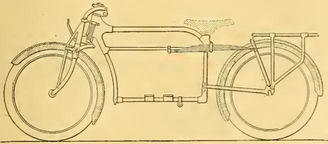 1915 DOUGLAS SPRINGER