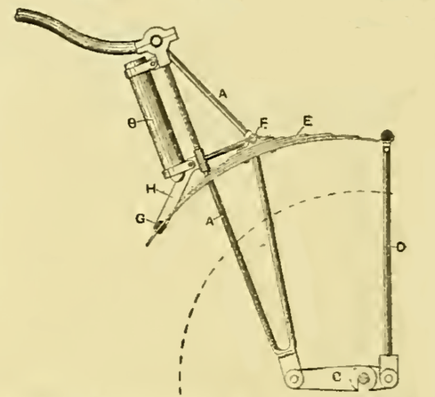 1915 LINKFORKS