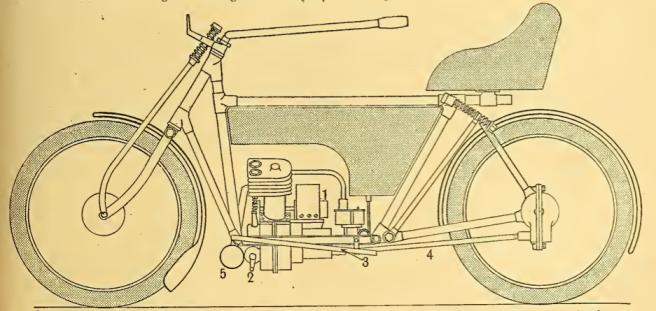 1915 SCOTTSPRING