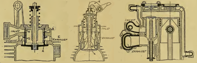 1917 COMBINED VALVES
