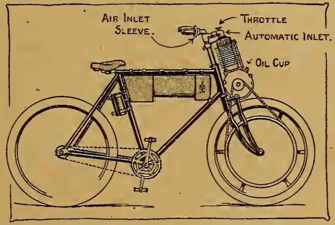 1896 WERNERTEST