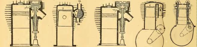 1918 VALVE SELECTION