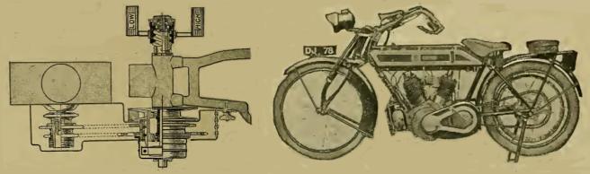 1919 RIGBY 2SPEED