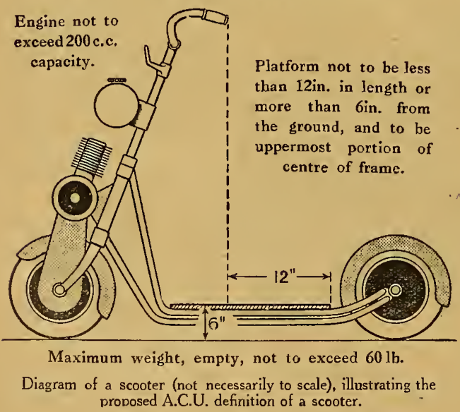 1919 ACU SCOOTER DEFINITION
