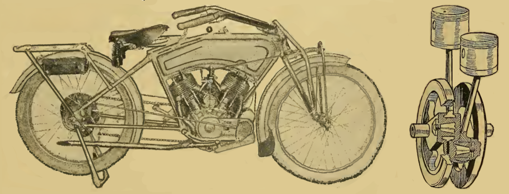 1919 IVER