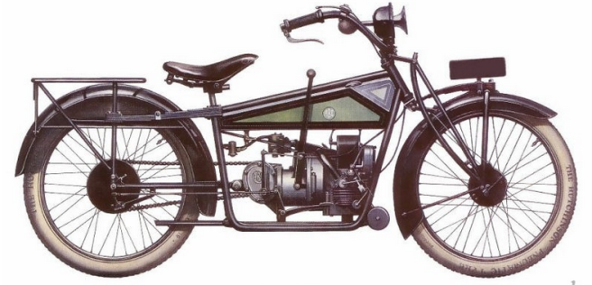 1919 ABC
