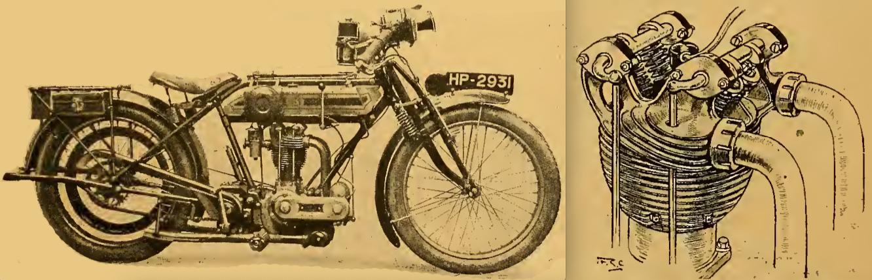 1921 TRIRICCI TEST