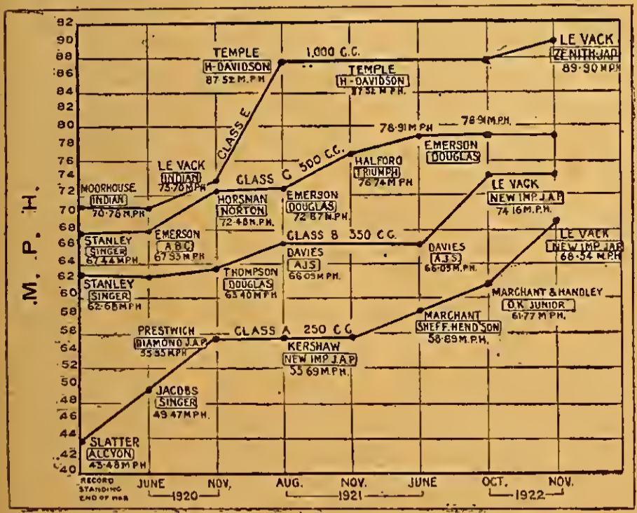 """1922"