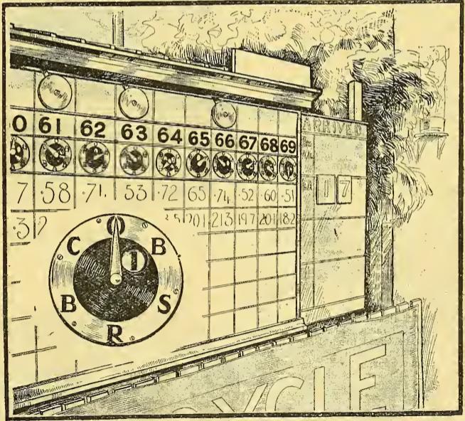 1922 TT SCOREBOARD